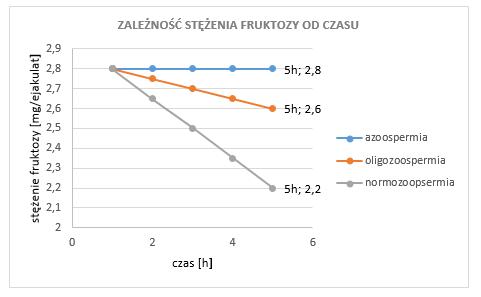 fruktoza1